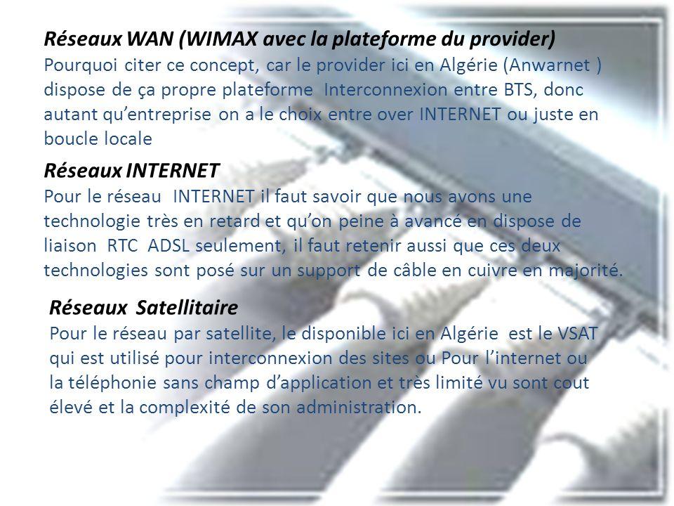 Réseaux WAN (WIMAX avec la plateforme du provider) Pourquoi citer ce concept, car le provider ici en Algérie (Anwarnet ) dispose de ça propre plateforme Interconnexion entre BTS, donc autant qu'entreprise on a le choix entre over INTERNET ou juste en boucle locale
