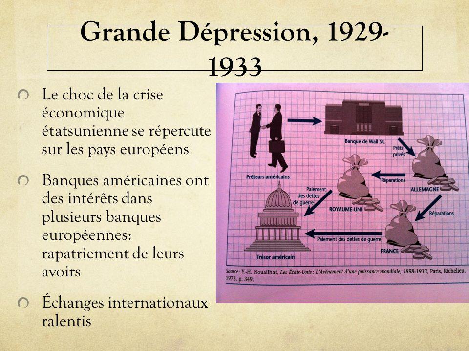 Grande Dépression, 1929-1933 Le choc de la crise économique étatsunienne se répercute sur les pays européens.