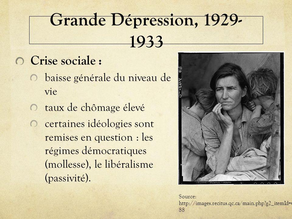 Grande Dépression, 1929-1933 Crise sociale :