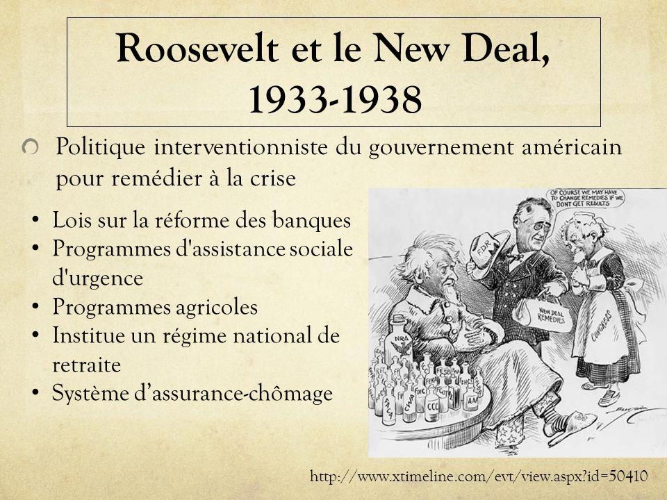 Roosevelt et le New Deal, 1933-1938