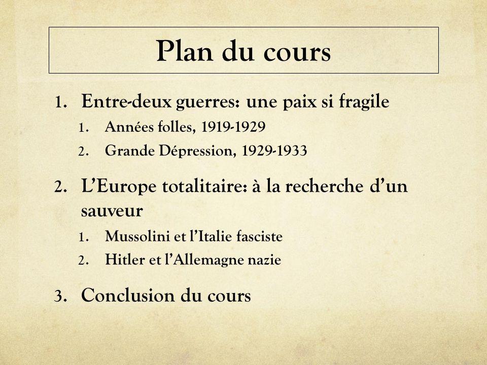 Plan du cours Entre-deux guerres: une paix si fragile