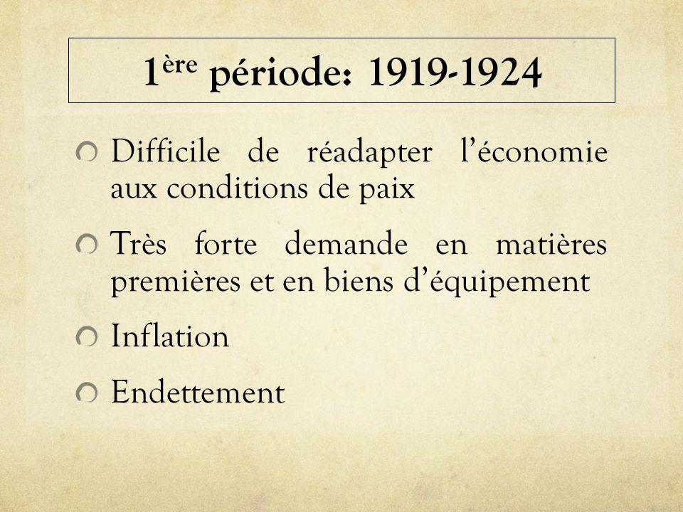 1ère période: 1919-1924 Difficile de réadapter l'économie aux conditions de paix.