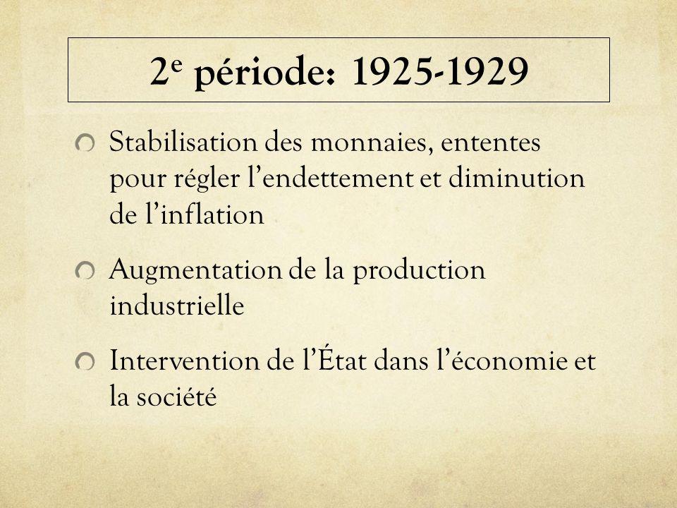 2e période: 1925-1929 Stabilisation des monnaies, ententes pour régler l'endettement et diminution de l'inflation.