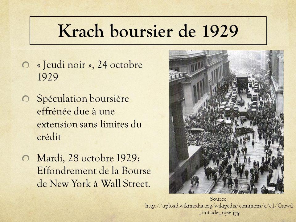 Krach boursier de 1929 « Jeudi noir », 24 octobre 1929