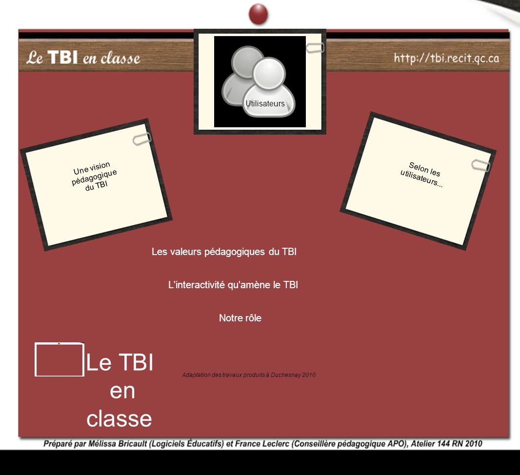 Le TBI en classe Les valeurs pédagogiques du TBI