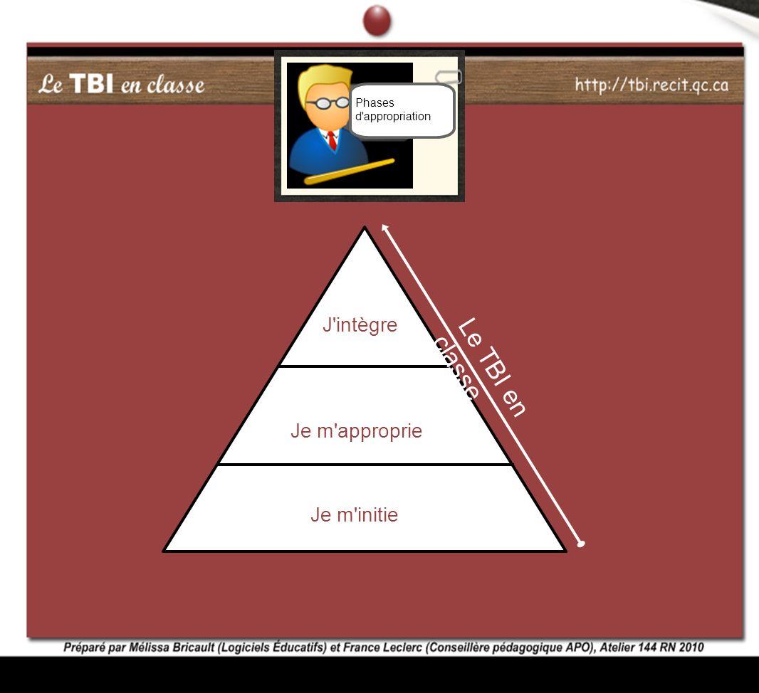 Le TBI en classe J intègre Je m approprie Je m initie Phases