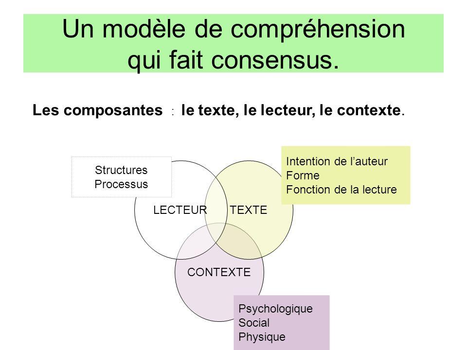Un modèle de compréhension qui fait consensus.