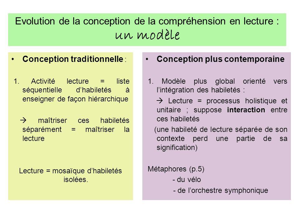 Evolution de la conception de la compréhension en lecture : un modèle
