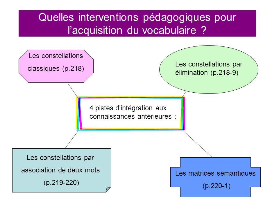 Quelles interventions pédagogiques pour l'acquisition du vocabulaire