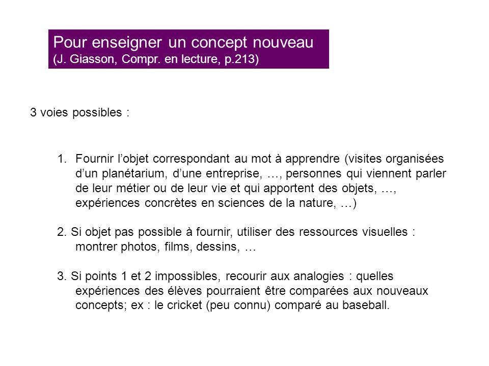 Pour enseigner un concept nouveau (J. Giasson, Compr. en lecture, p