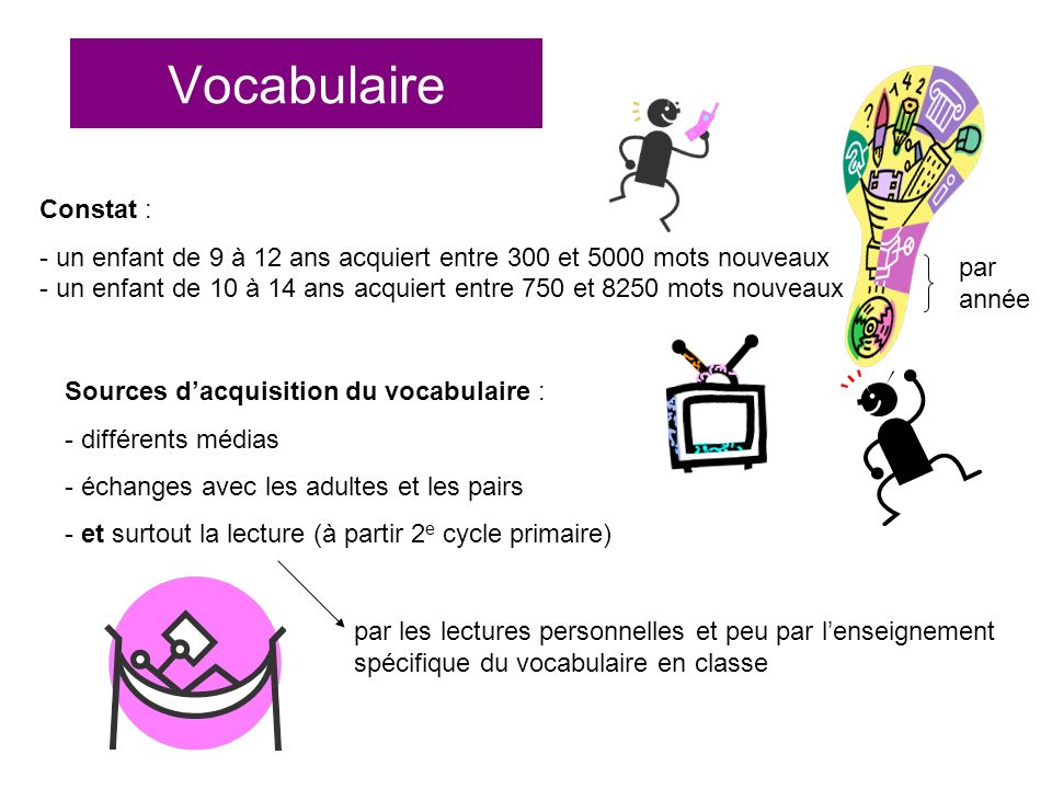 Vocabulaire Constat :