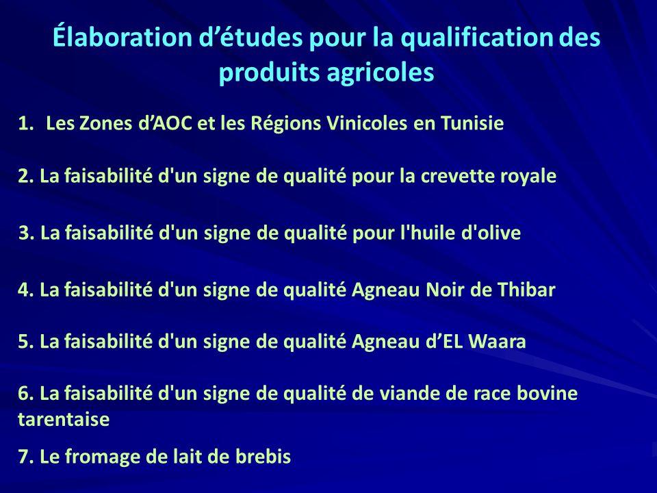 Élaboration d'études pour la qualification des produits agricoles