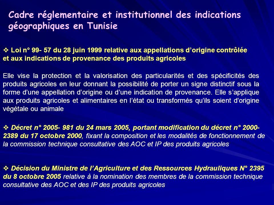 Cadre réglementaire et institutionnel des indications géographiques en Tunisie