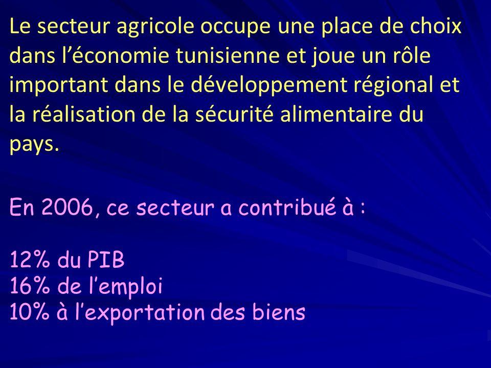 Le secteur agricole occupe une place de choix dans l'économie tunisienne et joue un rôle important dans le développement régional et la réalisation de la sécurité alimentaire du pays.