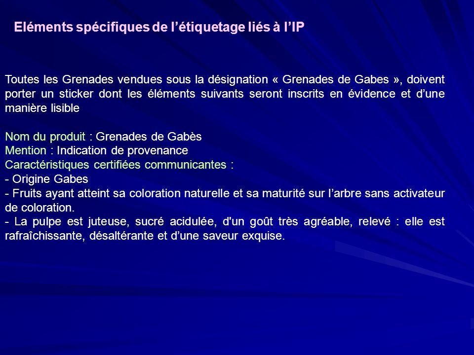Eléments spécifiques de l'étiquetage liés à l'IP