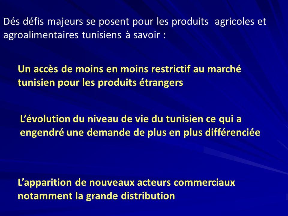 Dés défis majeurs se posent pour les produits agricoles et agroalimentaires tunisiens à savoir :