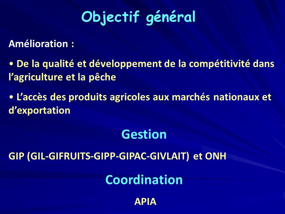 Objectif général Gestion Coordination Amélioration :