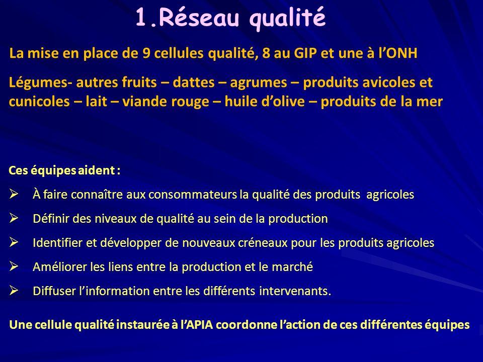 1.Réseau qualité La mise en place de 9 cellules qualité, 8 au GIP et une à l'ONH.