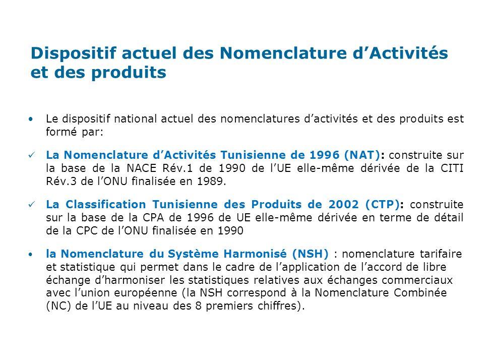 Dispositif actuel des Nomenclature d'Activités et des produits