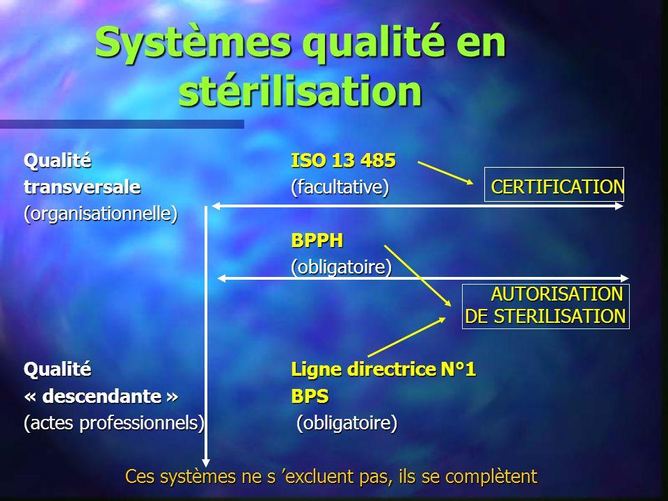 Systèmes qualité en stérilisation