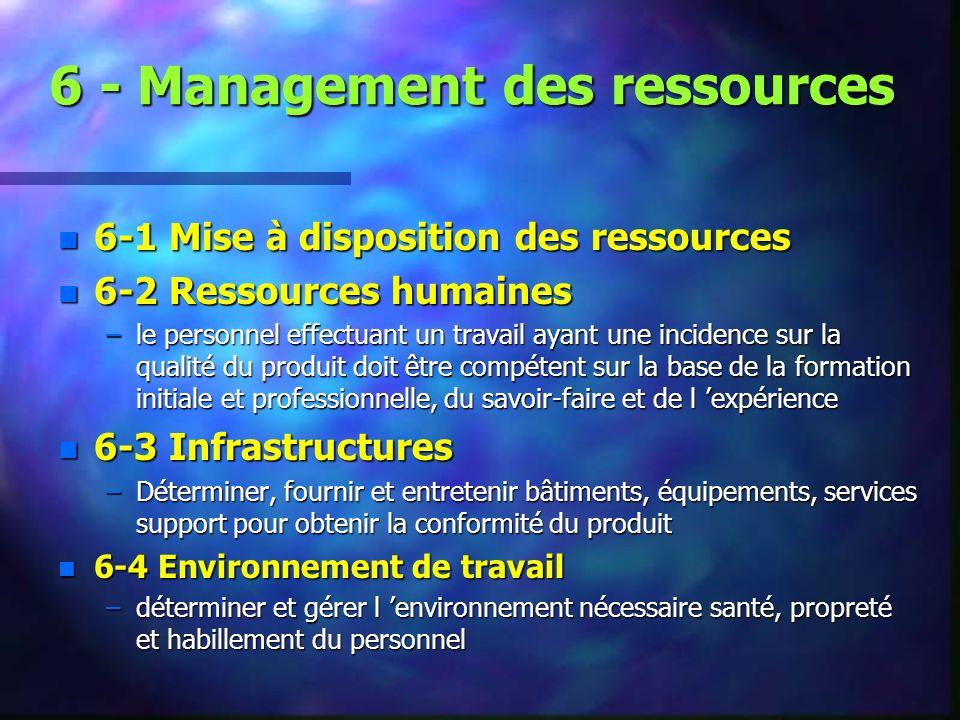 6 - Management des ressources