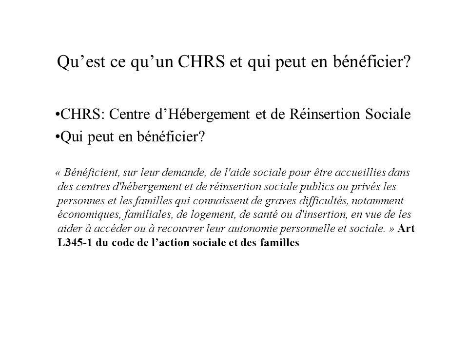Qu'est ce qu'un CHRS et qui peut en bénéficier