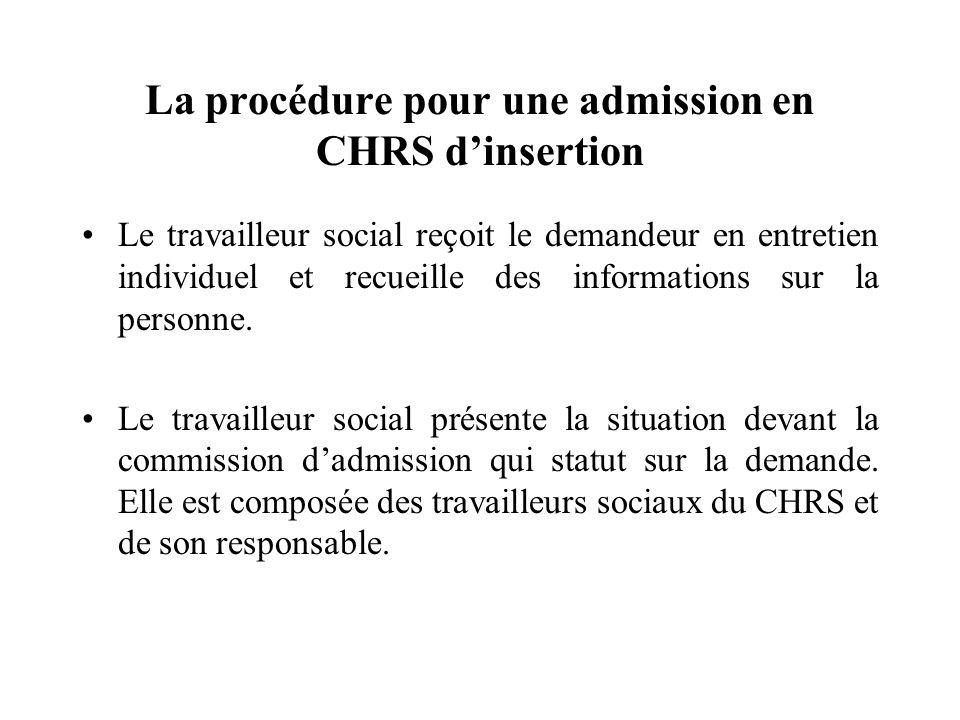 La procédure pour une admission en CHRS d'insertion
