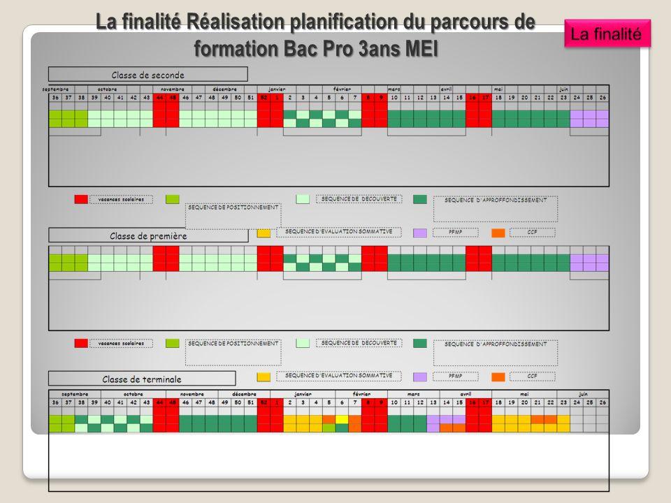 La finalité Réalisation planification du parcours de formation Bac Pro 3ans MEI