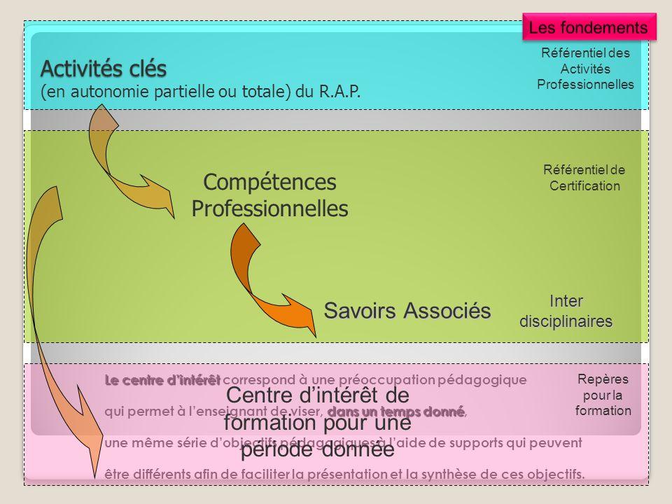 Activités clés (en autonomie partielle ou totale) du R.A.P.
