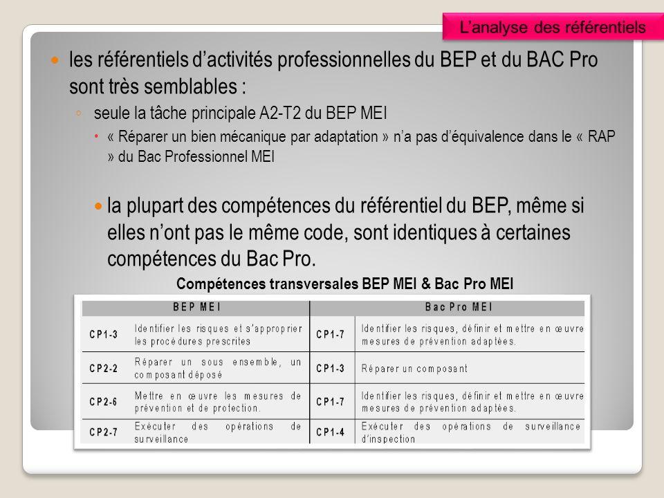Compétences transversales BEP MEI & Bac Pro MEI
