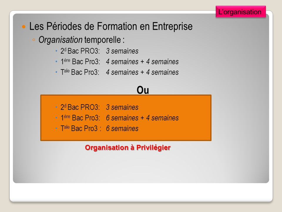 Les Périodes de Formation en Entreprise