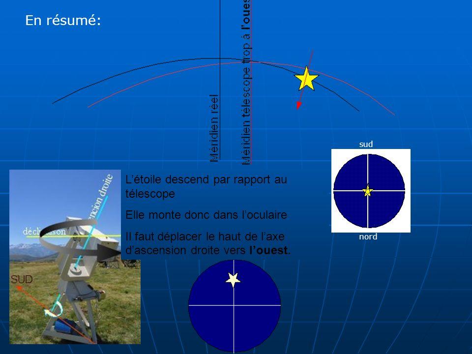 En résumé: L'étoile descend par rapport au télescope