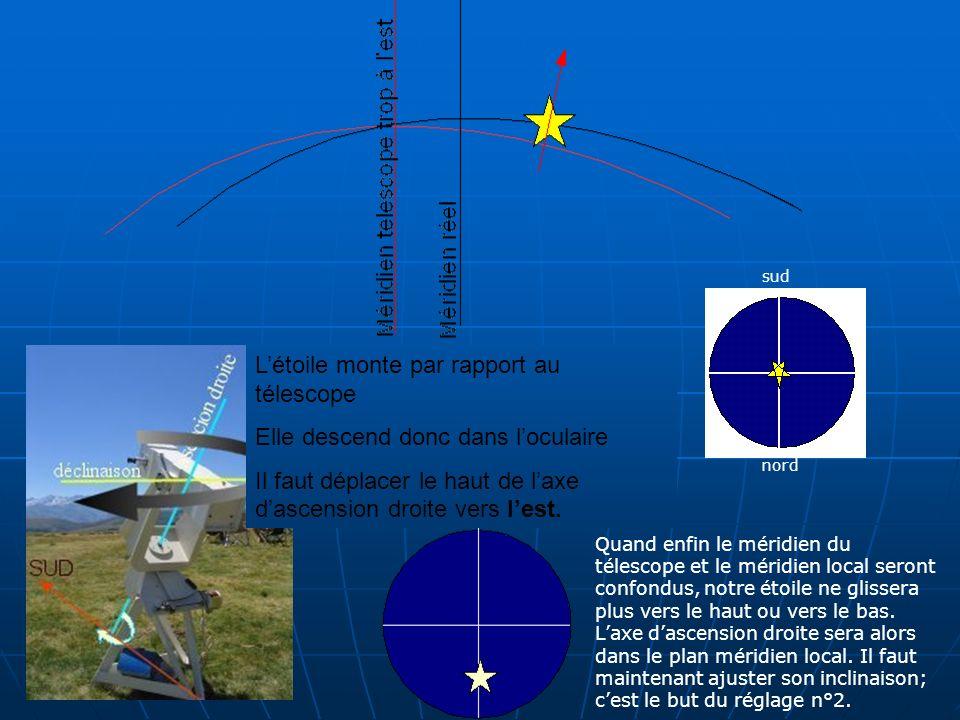 L'étoile monte par rapport au télescope