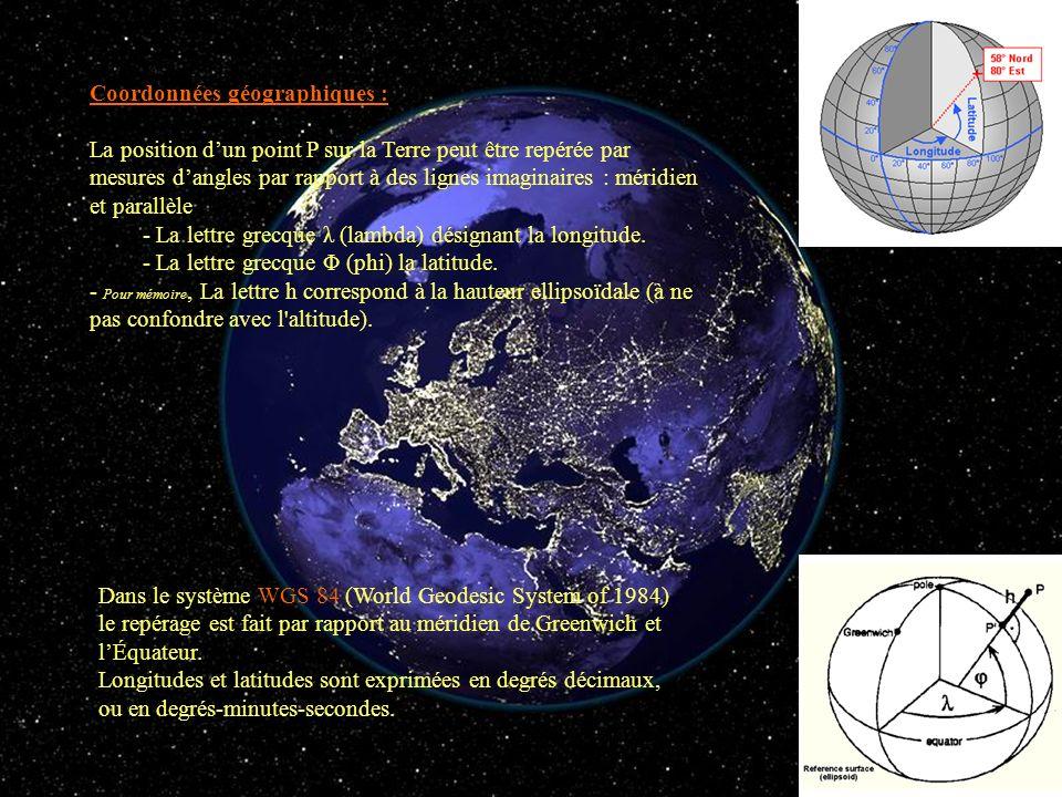 Coordonnées géographiques :