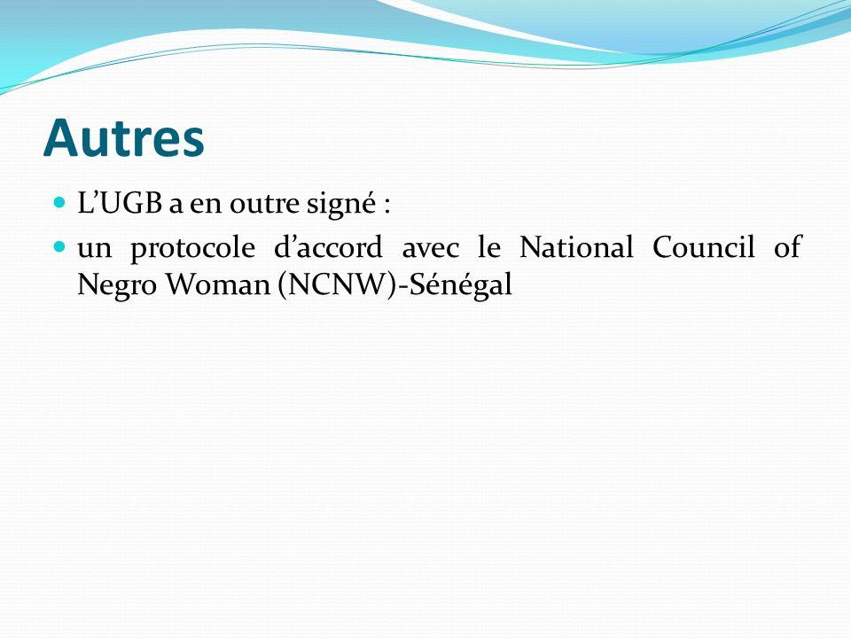 Autres L'UGB a en outre signé :