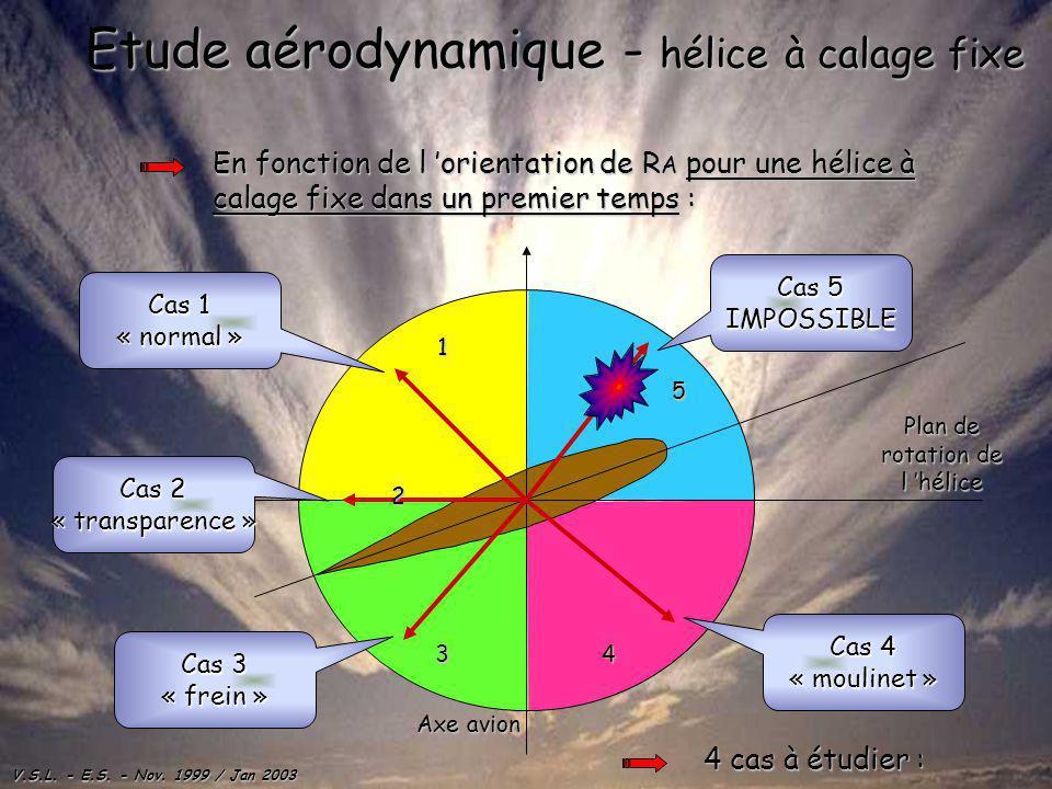 Etude aérodynamique - hélice à calage fixe