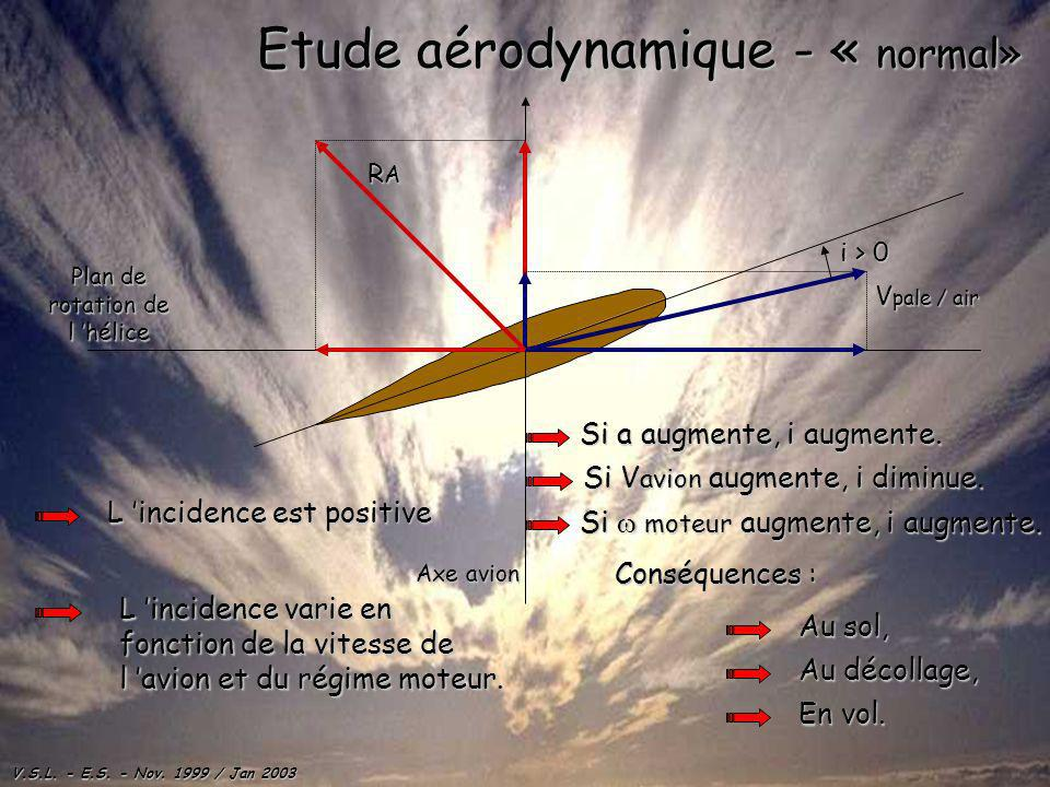 Etude aérodynamique - « normal»