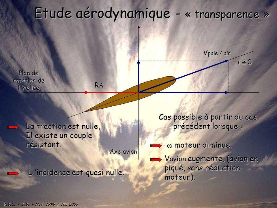 Etude aérodynamique - « transparence »