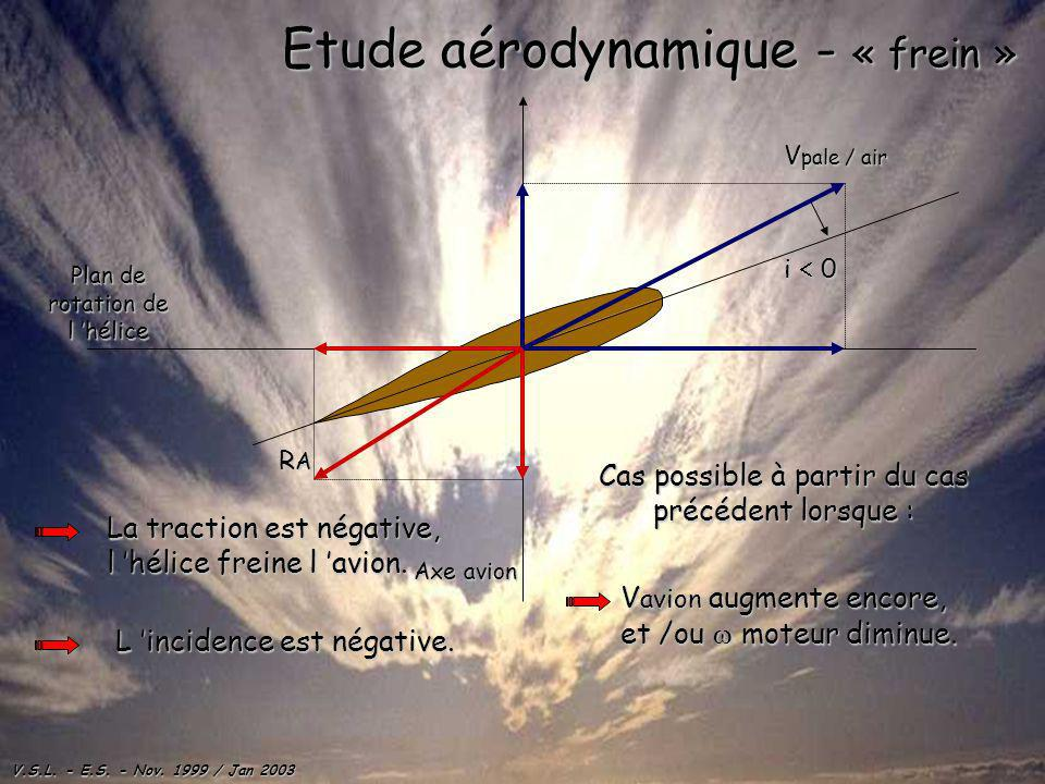 Etude aérodynamique - « frein »