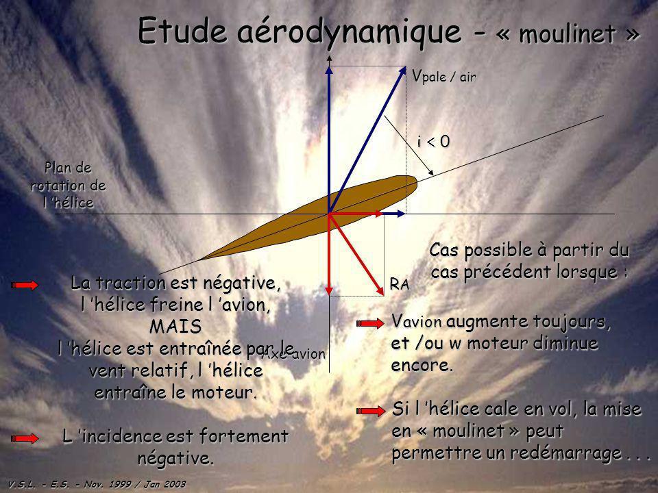 Etude aérodynamique - « moulinet »