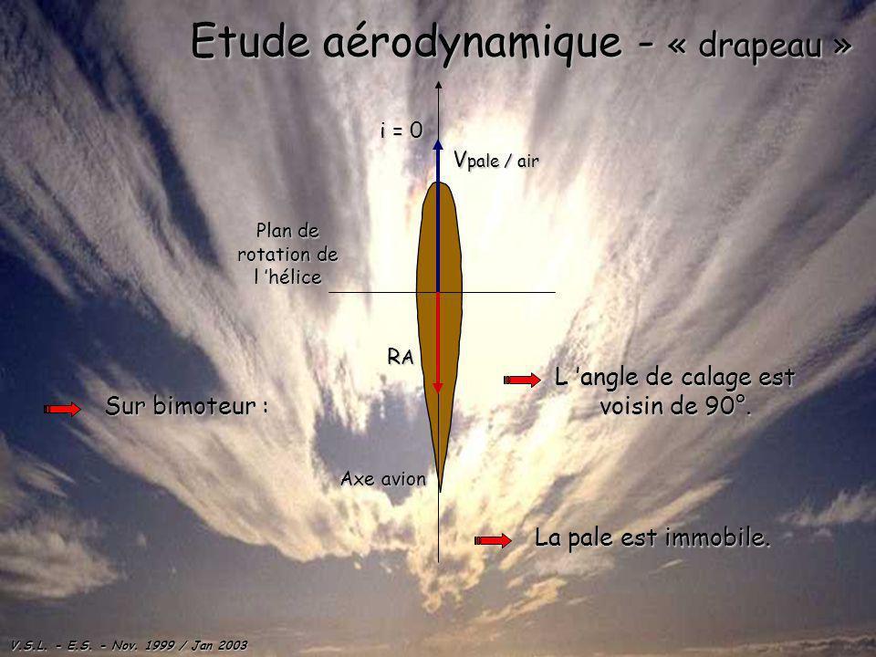 Etude aérodynamique - « drapeau »