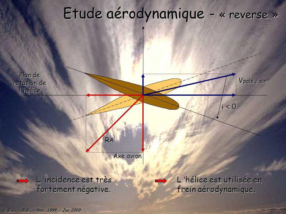 Etude aérodynamique - « reverse »