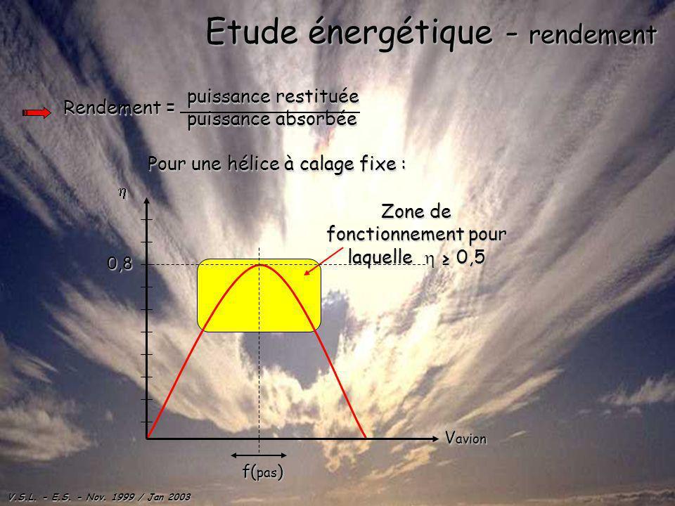 Etude énergétique - rendement