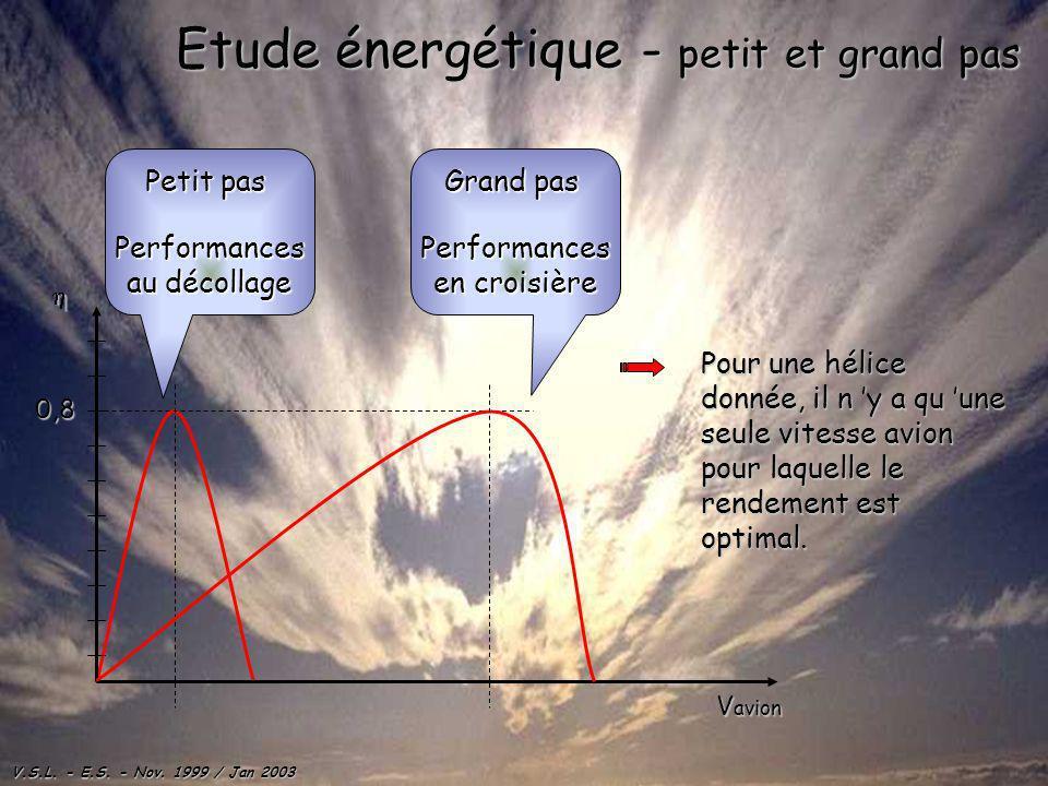 Etude énergétique - petit et grand pas