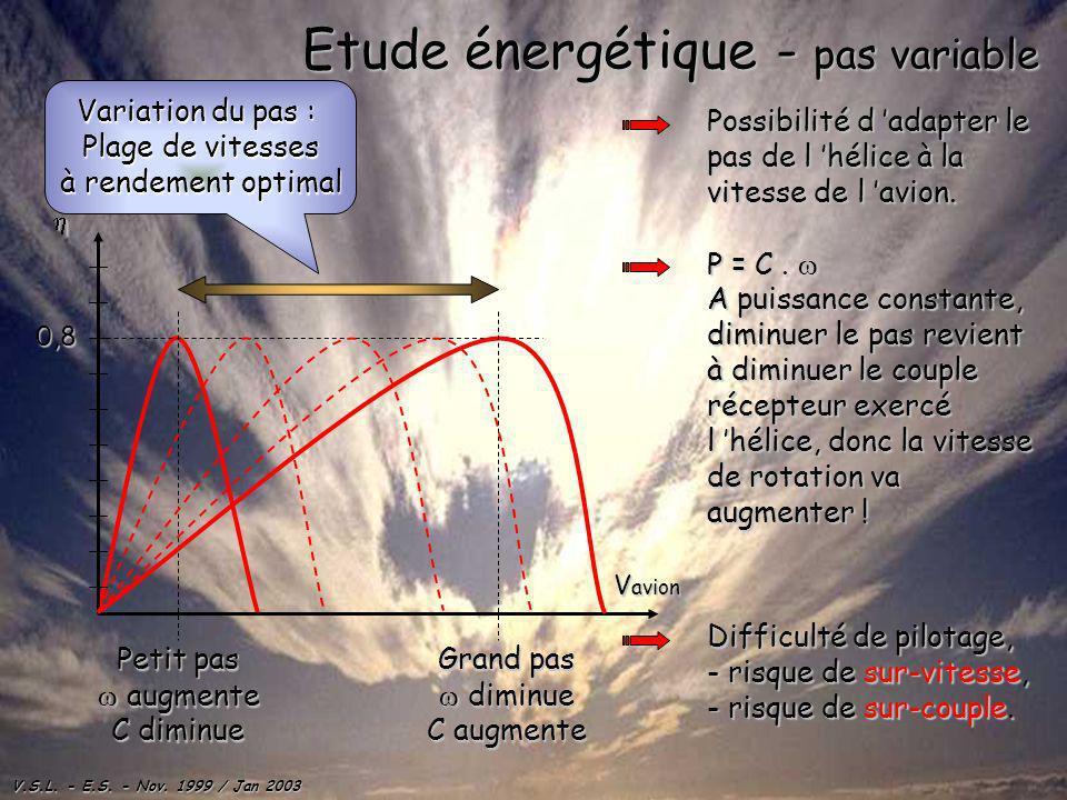 Etude énergétique - pas variable