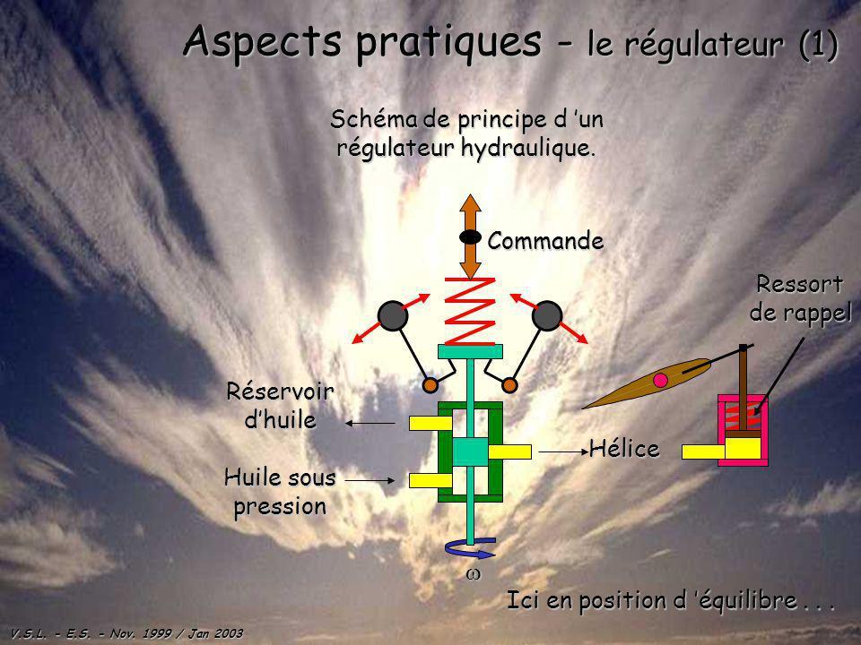 Aspects pratiques - le régulateur (1)