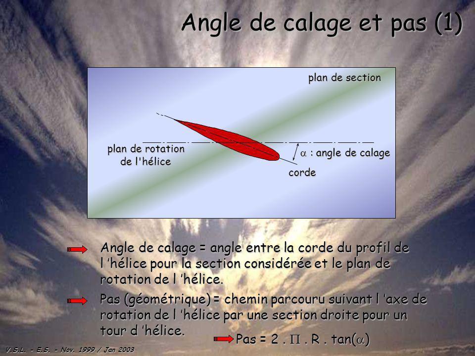 Angle de calage et pas (1)