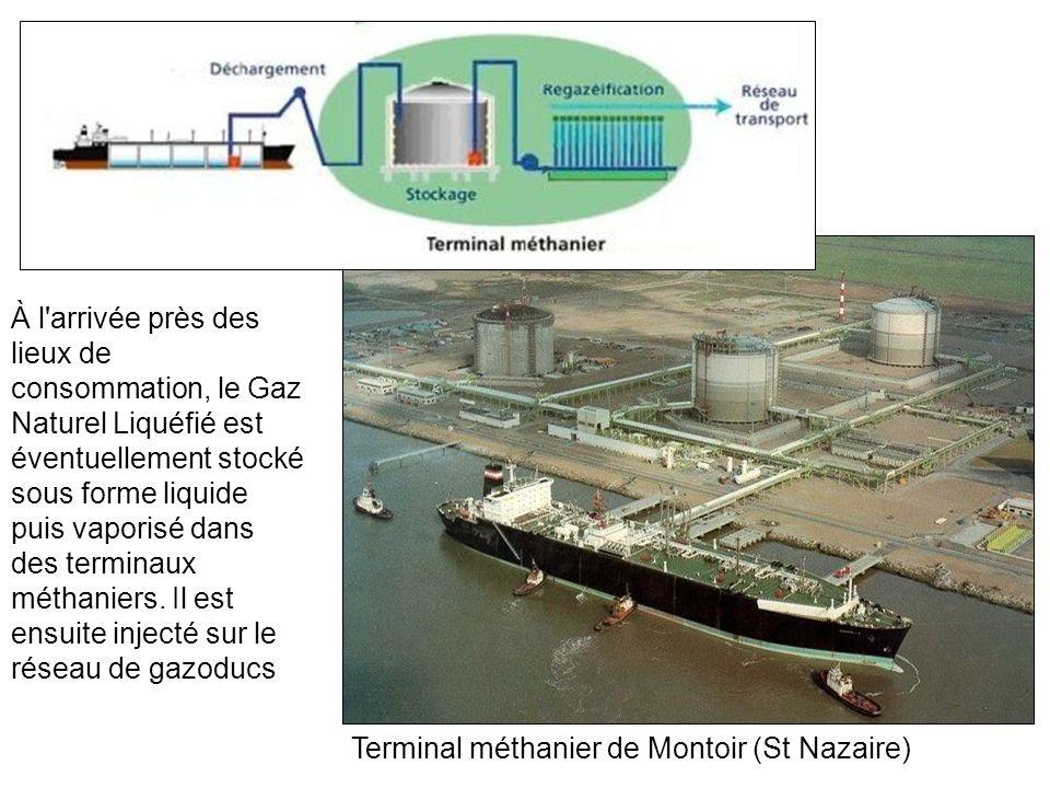 À l arrivée près des lieux de consommation, le Gaz Naturel Liquéfié est éventuellement stocké sous forme liquide puis vaporisé dans des terminaux méthaniers. Il est ensuite injecté sur le réseau de gazoducs
