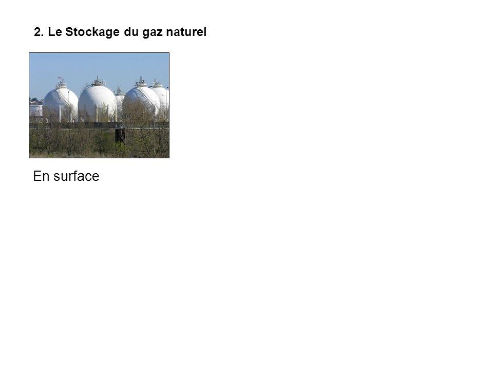 2. Le Stockage du gaz naturel