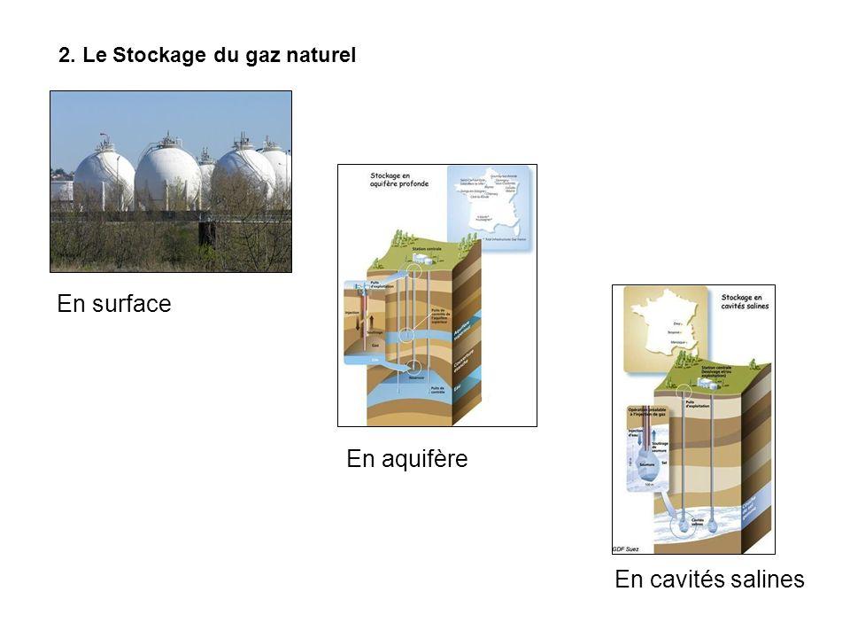 En surface En aquifère En cavités salines